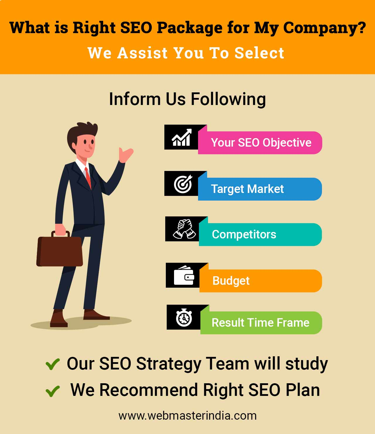 What is Right SEO Package for My Company?