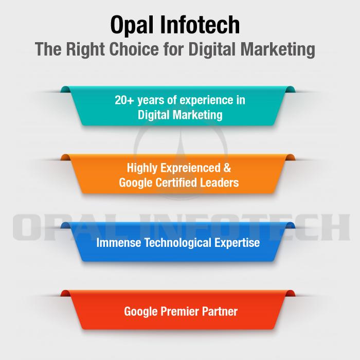 Why Opal Infotech for digital marketing