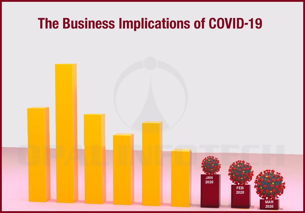 business implications of Covid19