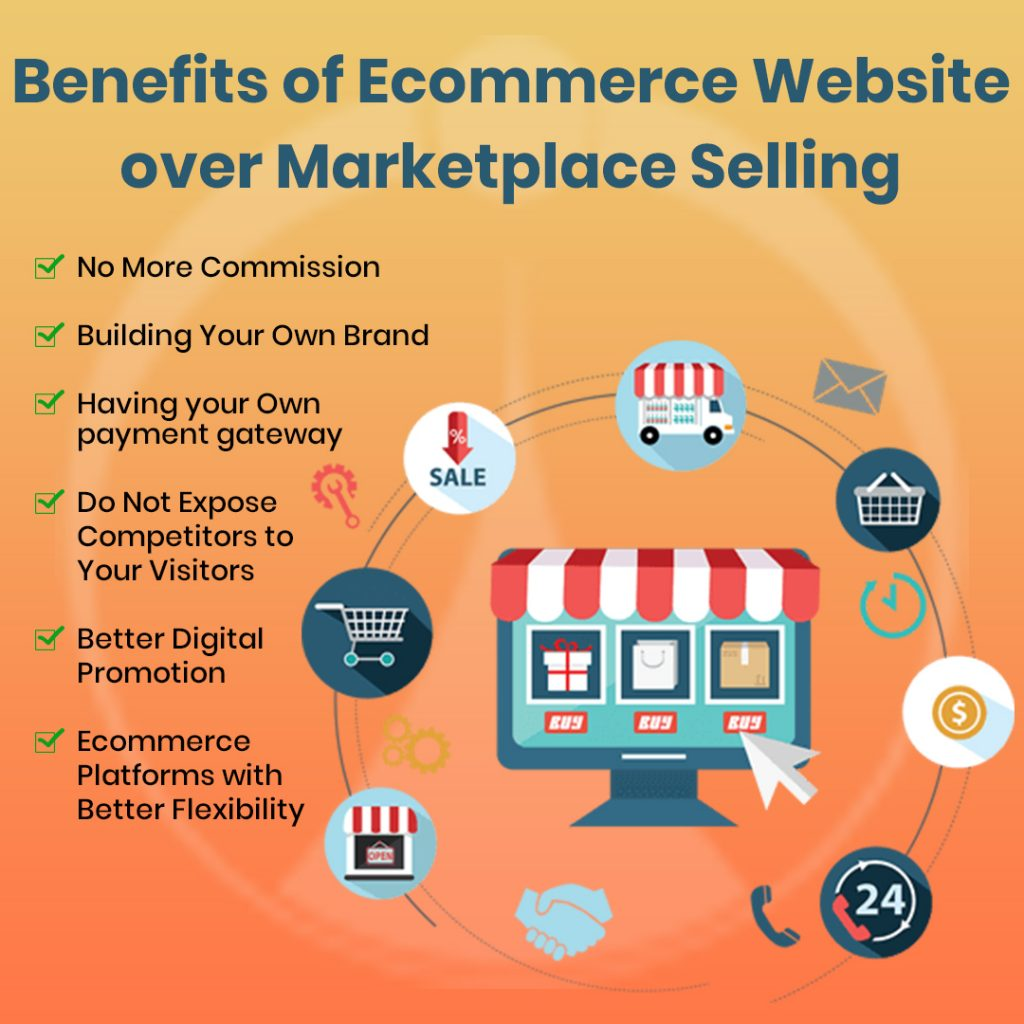 Benefits of eCommerce Website Over Marketplace Selling
